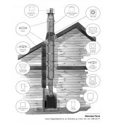 Комплект дымоходов №5. 3м нов 304. Высота до конька 3мм